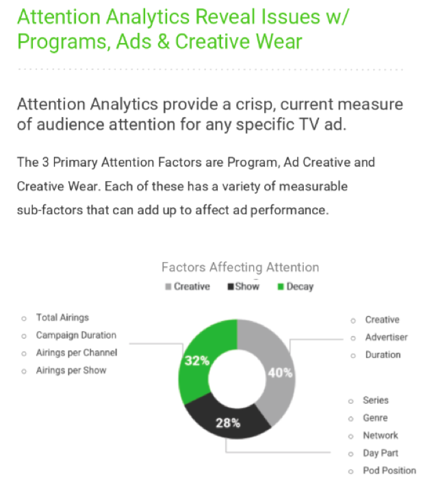 Attention Analytics Reveal Issues