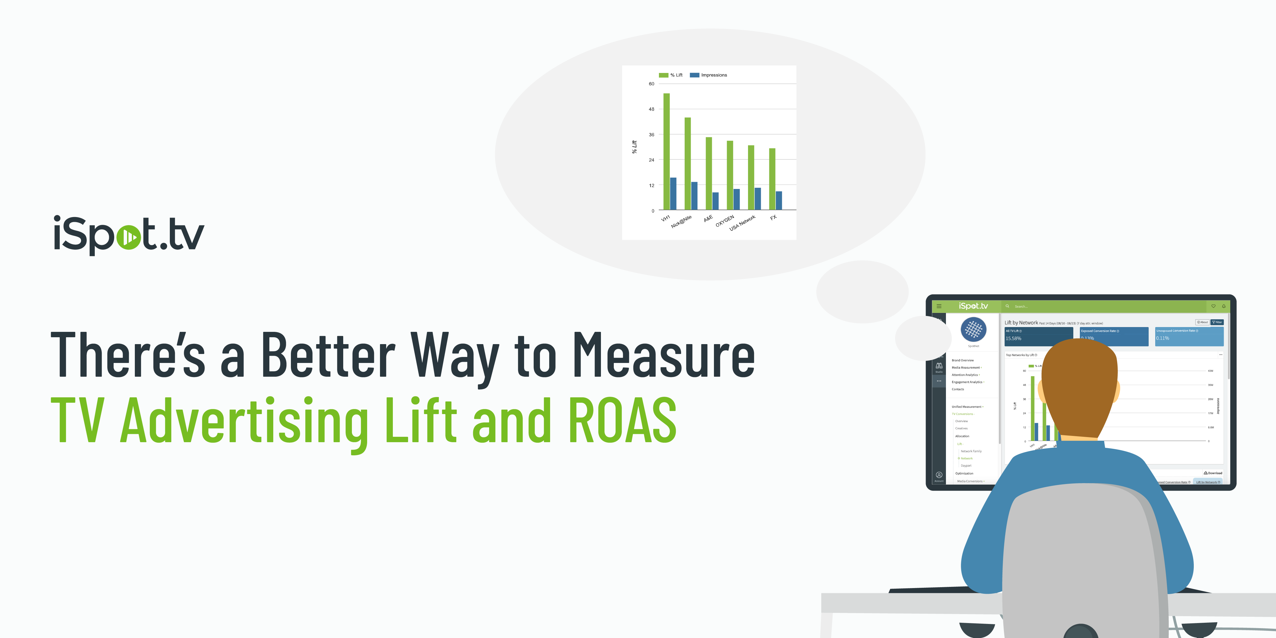 There's a better way to measure lift