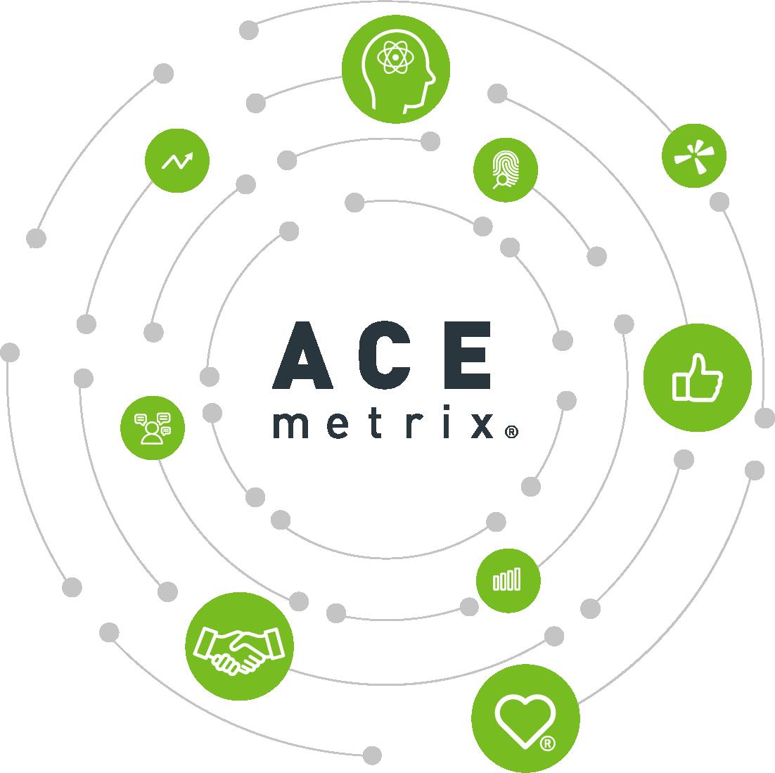 Ace Metrix with Satellites