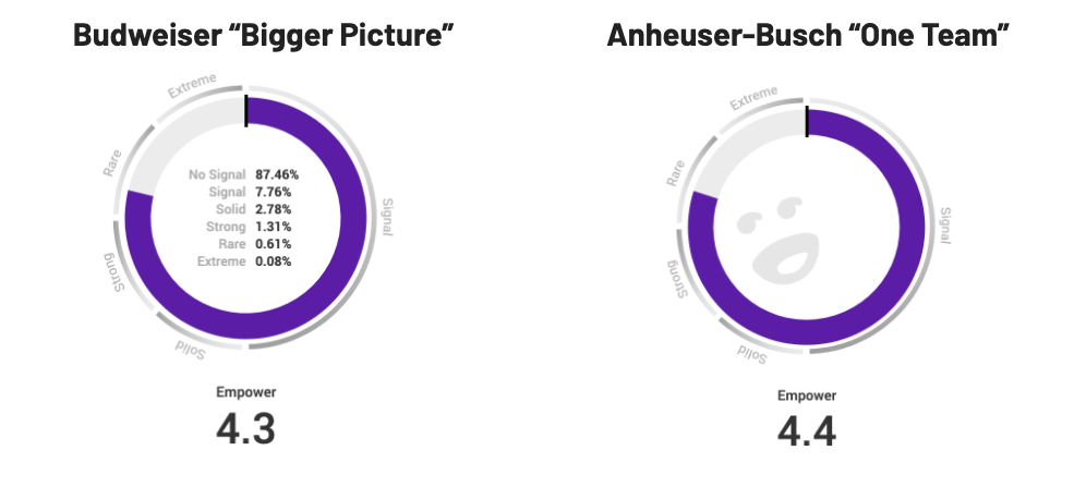 """""""Bigger Picture"""" Chart"""